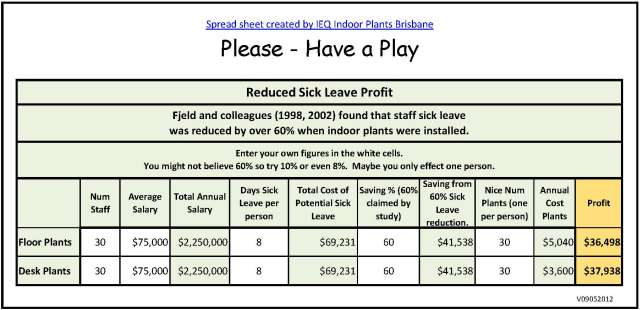 Image of Cost Justification spreadsheet