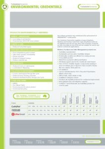 Showing page 1 of the Green Credentials